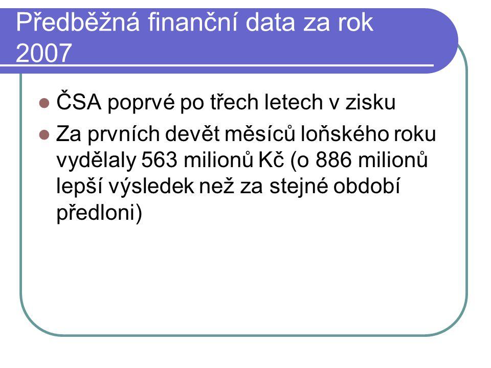 Předběžná finanční data za rok 2007