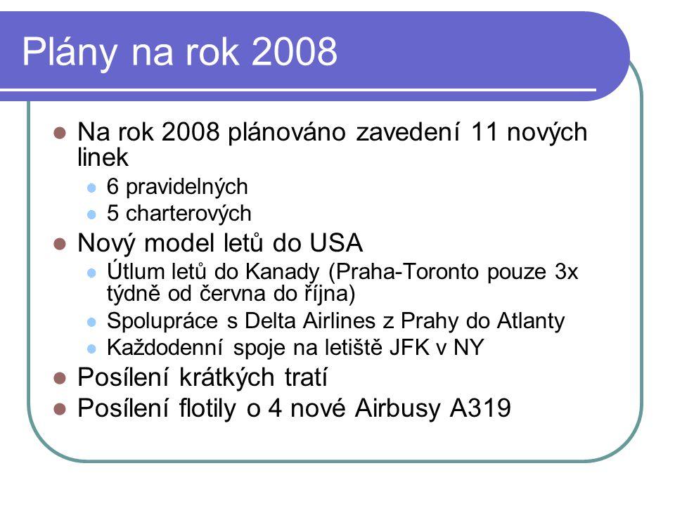 Plány na rok 2008 Na rok 2008 plánováno zavedení 11 nových linek