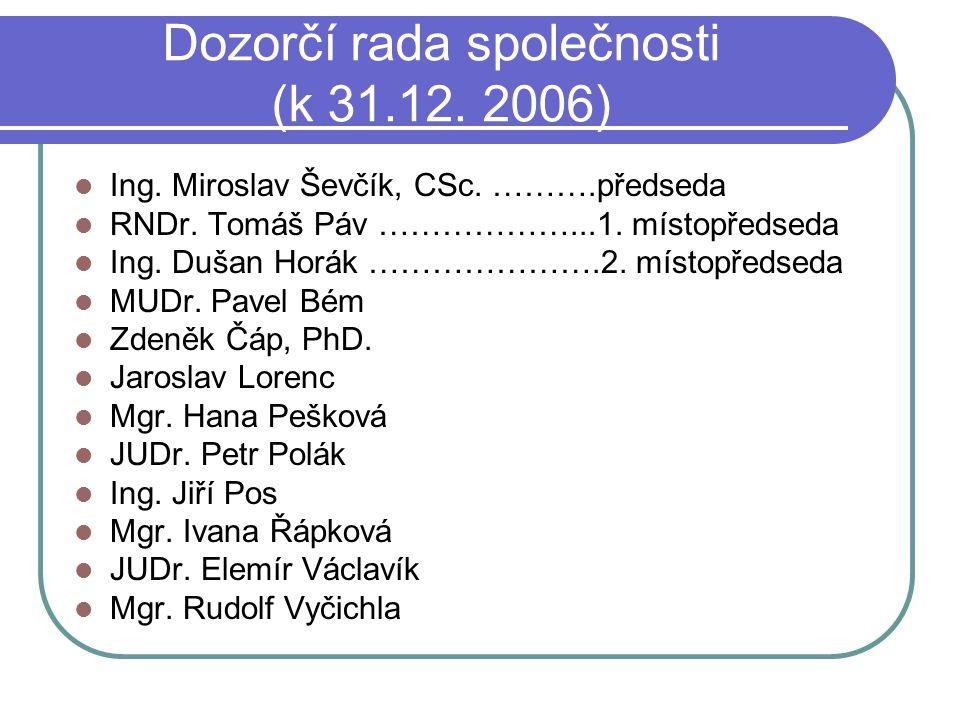 Dozorčí rada společnosti (k 31.12. 2006)