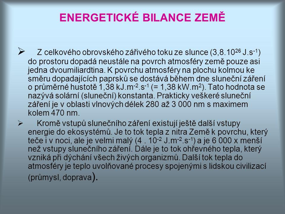 ENERGETICKÉ BILANCE ZEMĚ