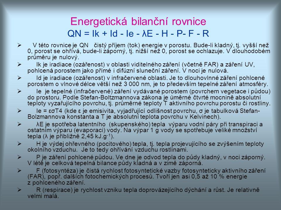 Energetická bilanční rovnice QN = Ik + Id - Ie - λE - H - P- F - R