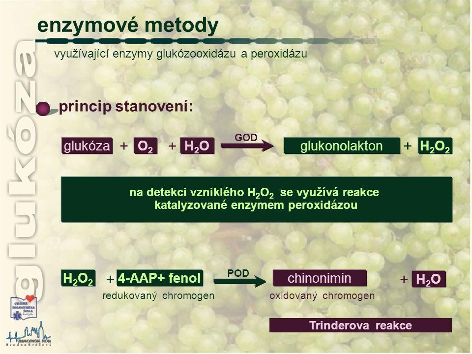 enzymové metody využívající enzymy glukózooxidázu a peroxidázu
