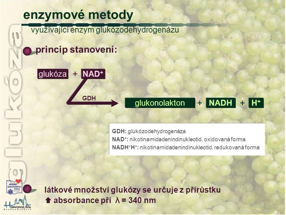 enzymové metody využívající enzym glukózodehydrogenázu