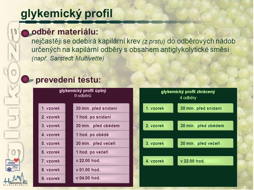 glykemický profil úplný glykemický profil zkrácený