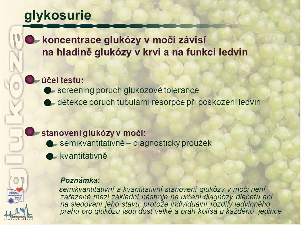 glykosurie koncentrace glukózy v moči závisí