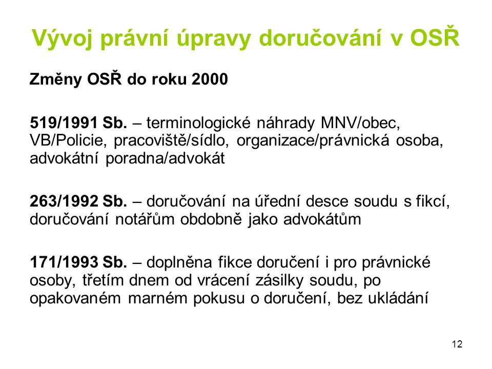 Vývoj právní úpravy doručování v OSŘ