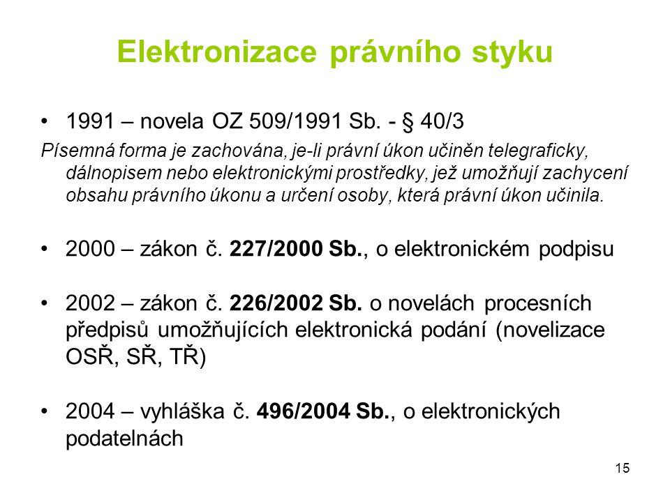 Elektronizace právního styku