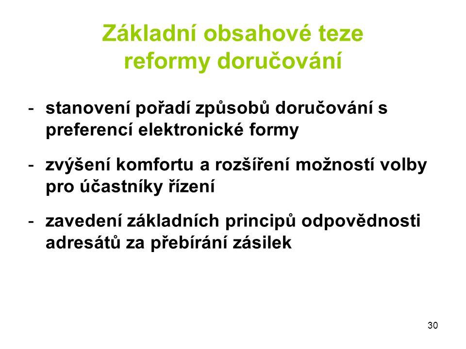 Základní obsahové teze reformy doručování