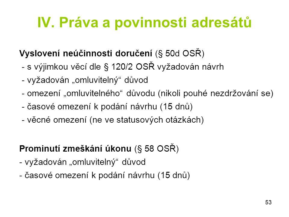 IV. Práva a povinnosti adresátů