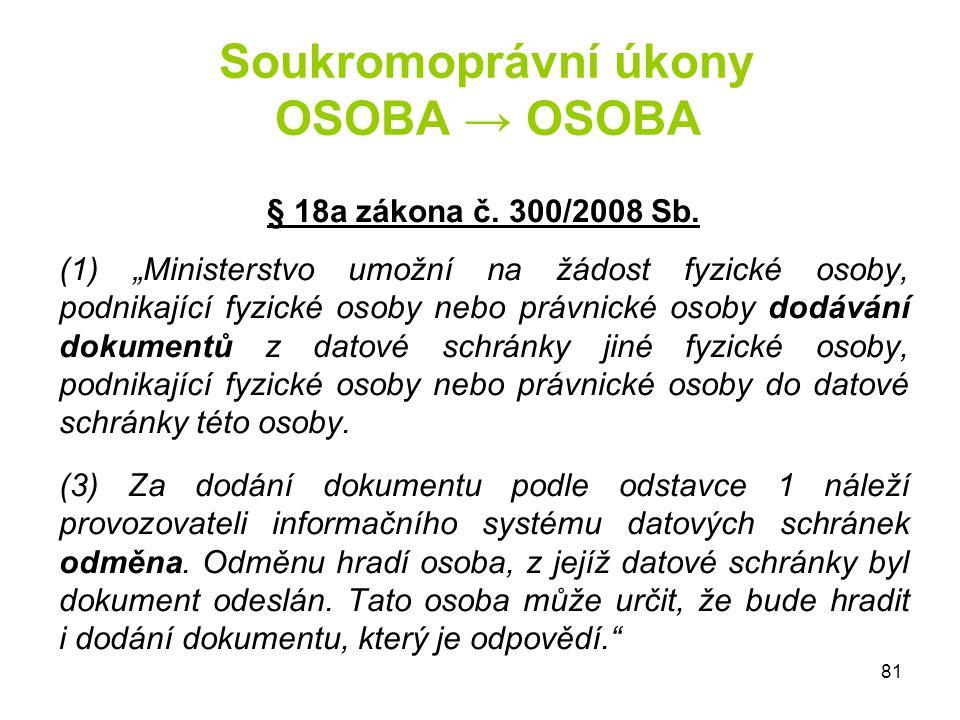 Soukromoprávní úkony OSOBA → OSOBA