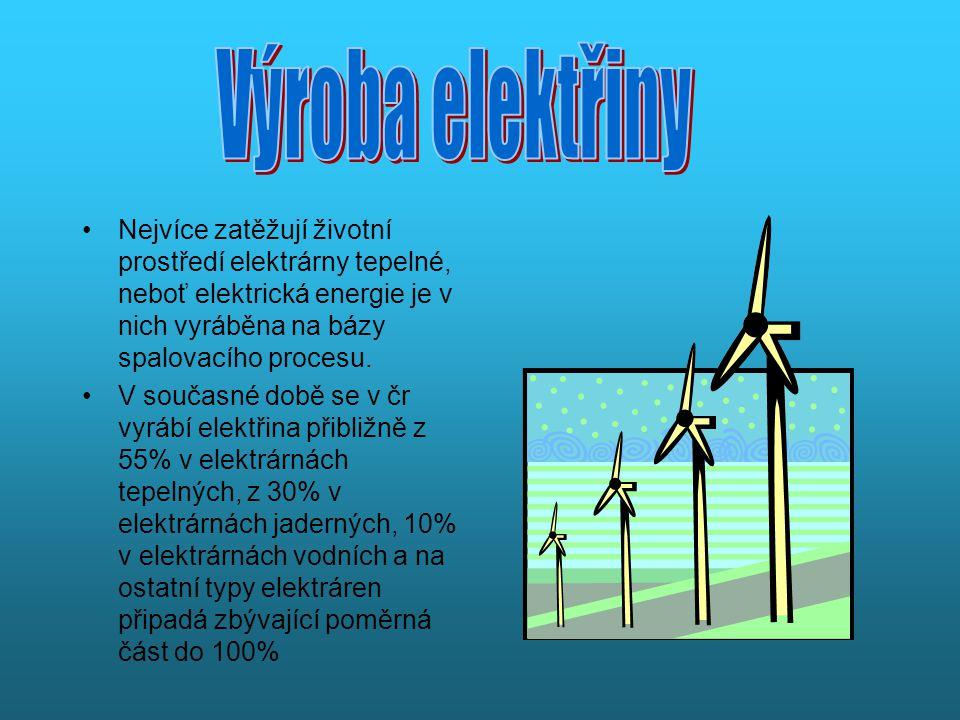 Výroba elektřiny Nejvíce zatěžují životní prostředí elektrárny tepelné, neboť elektrická energie je v nich vyráběna na bázy spalovacího procesu.