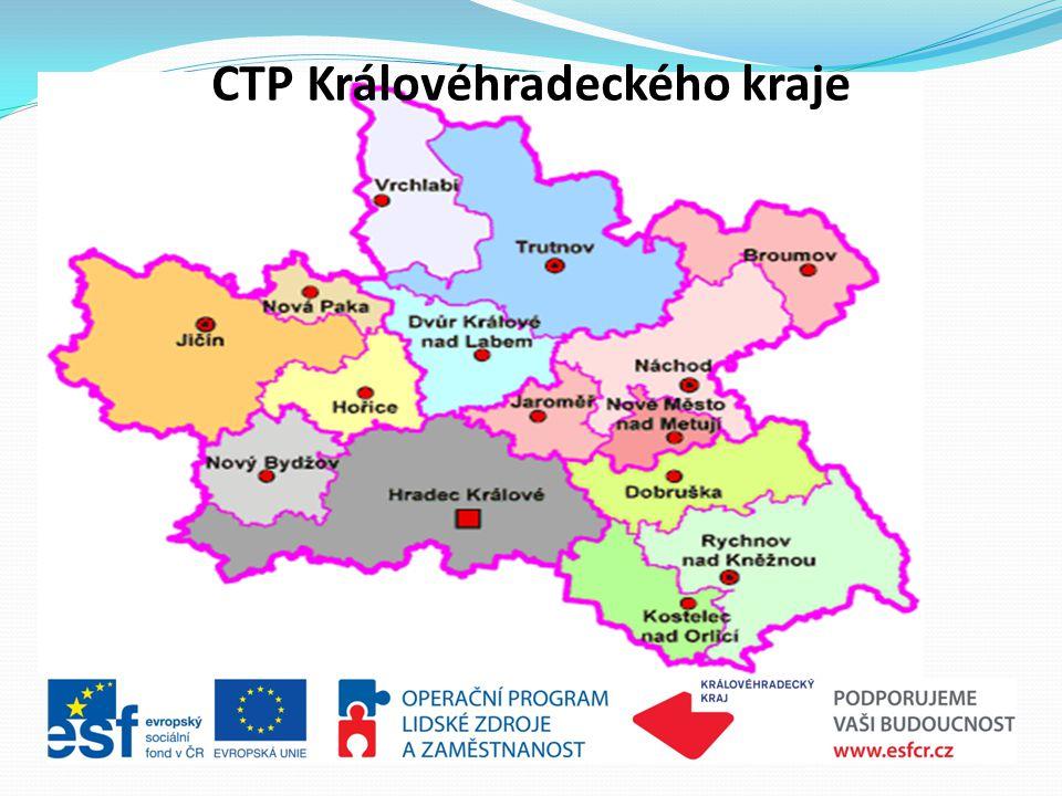 CTP Královéhradeckého kraje