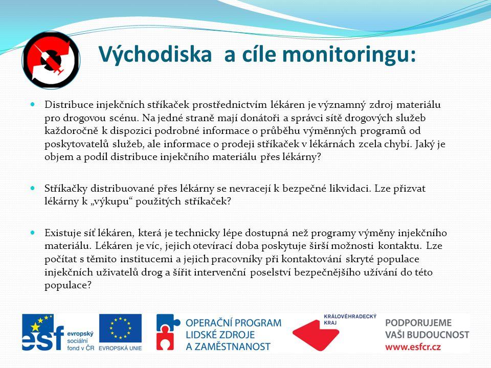 Východiska a cíle monitoringu: