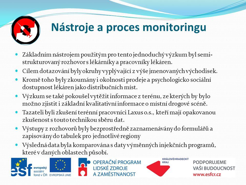 Nástroje a proces monitoringu