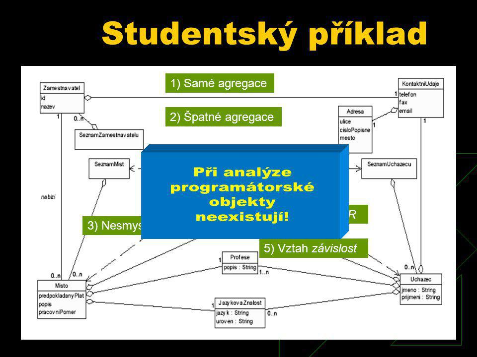 Studentský příklad Při analýze programátorské objekty neexistují!
