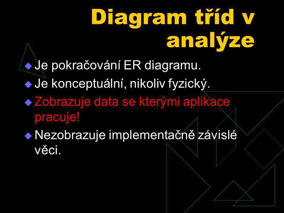 Diagram tříd v analýze Je pokračování ER diagramu.