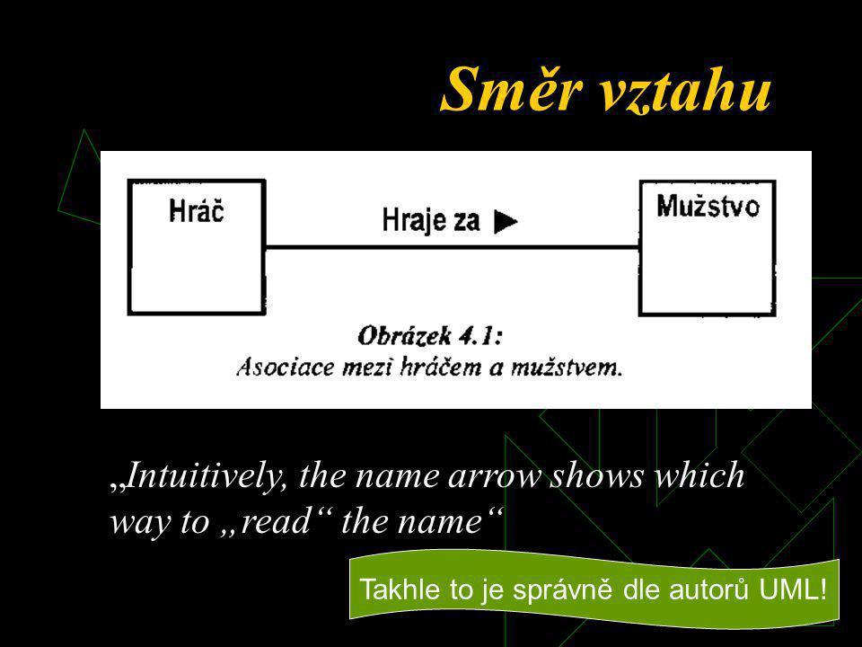 Takhle to je správně dle autorů UML!