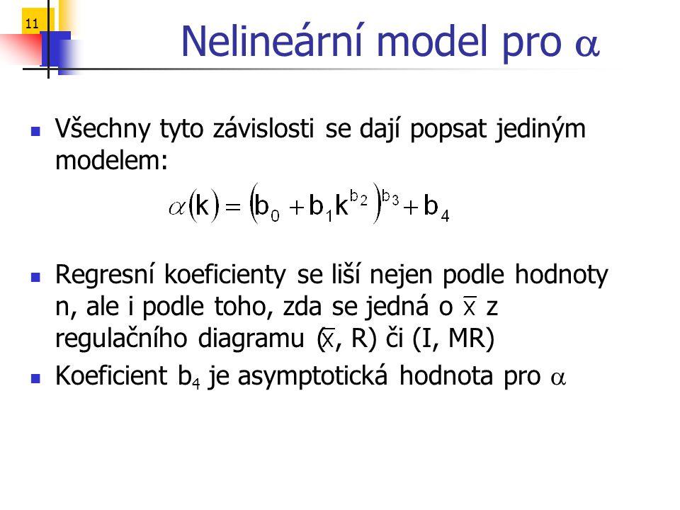 Nelineární model pro a Všechny tyto závislosti se dají popsat jediným modelem: