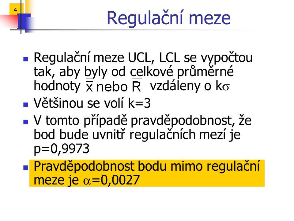 Regulační meze Regulační meze UCL, LCL se vypočtou tak, aby byly od celkové průměrné hodnoty vzdáleny o ks.