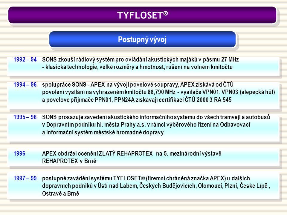 TYFLOSET® Postupný vývoj