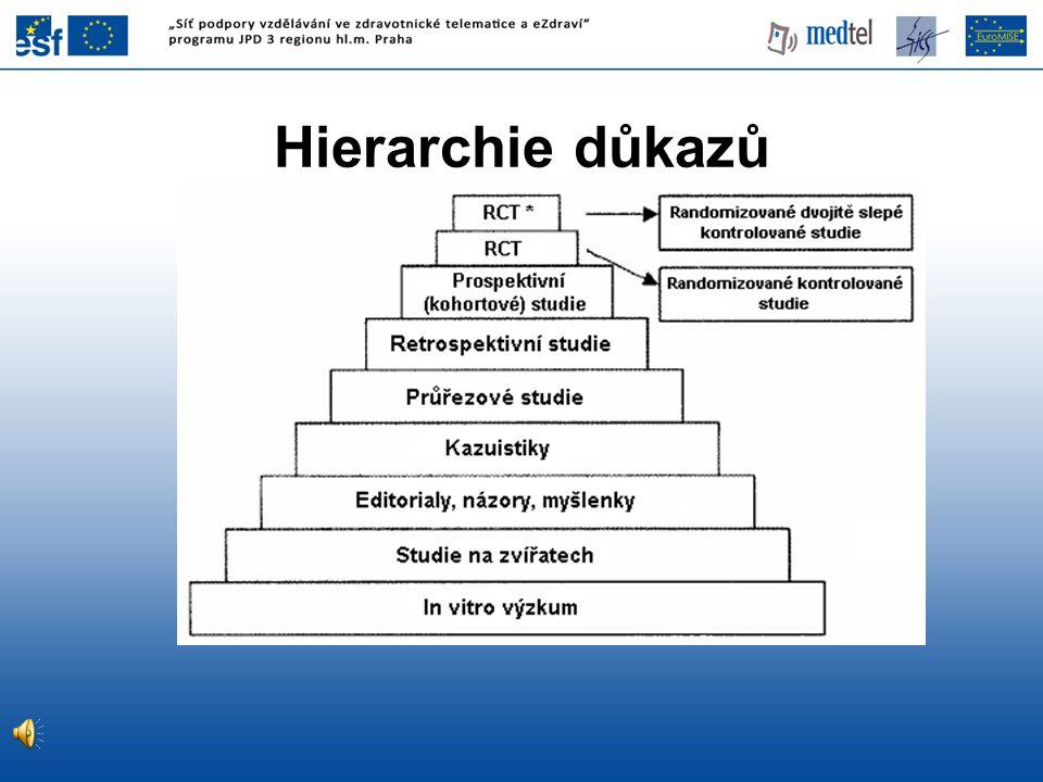Hierarchie důkazů