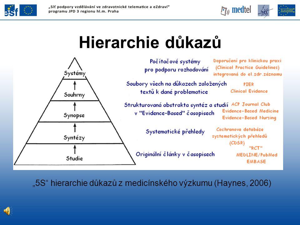 """Hierarchie důkazů """"5S hierarchie důkazů z medicínského výzkumu (Haynes, 2006)"""