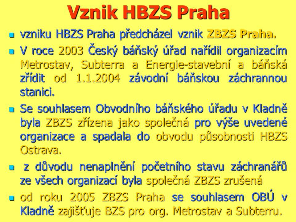 Vznik HBZS Praha vzniku HBZS Praha předcházel vznik ZBZS Praha.