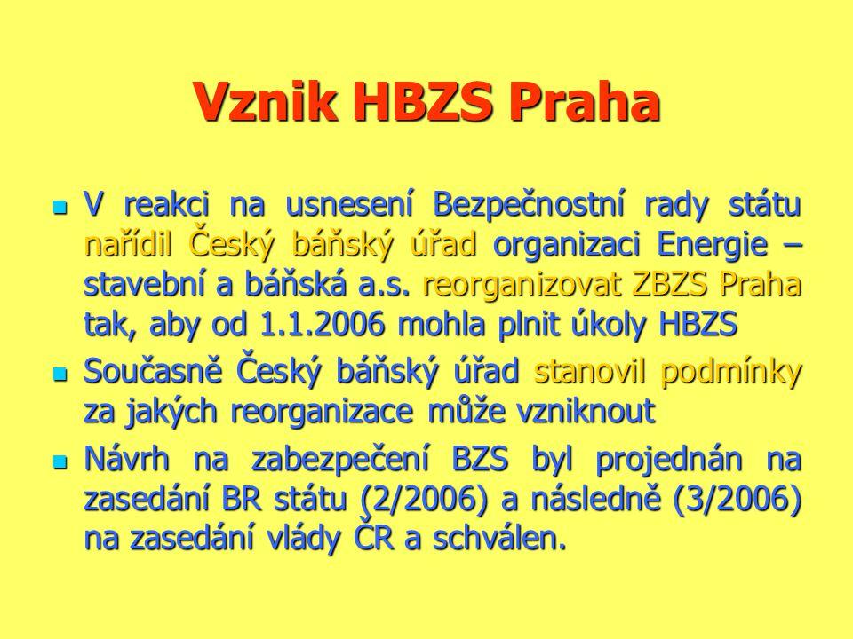 Vznik HBZS Praha