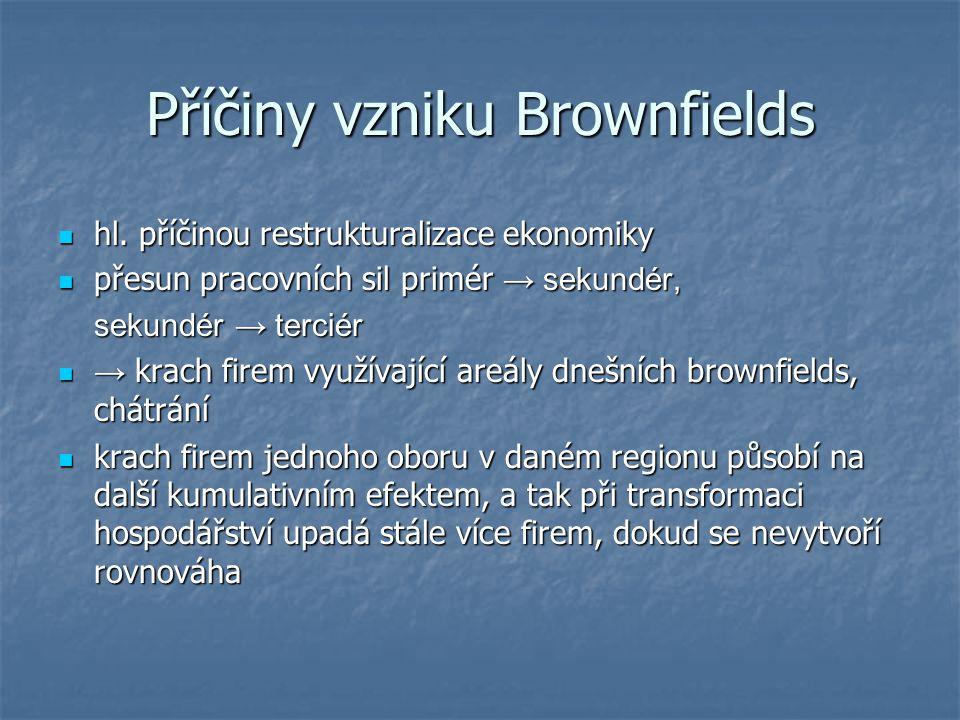 Příčiny vzniku Brownfields