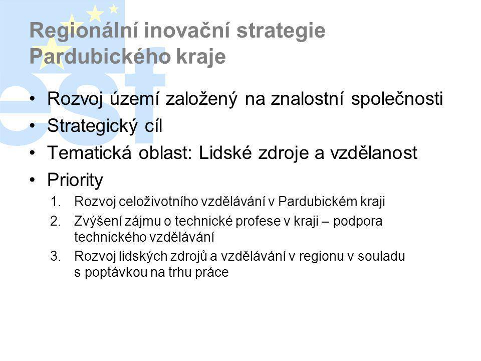 Regionální inovační strategie Pardubického kraje
