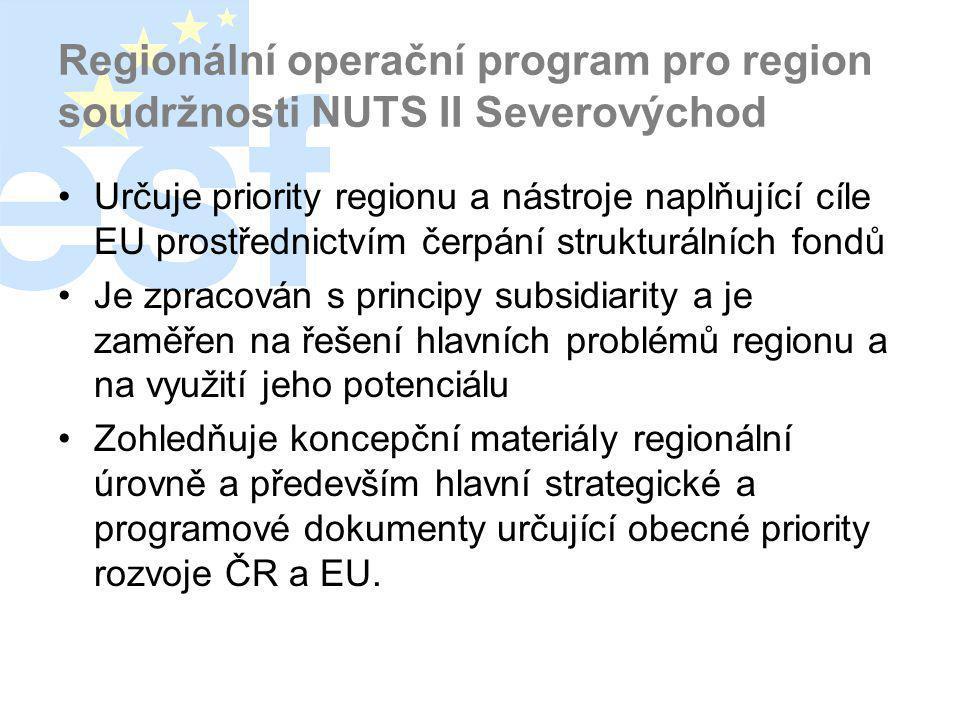 Regionální operační program pro region soudržnosti NUTS II Severovýchod