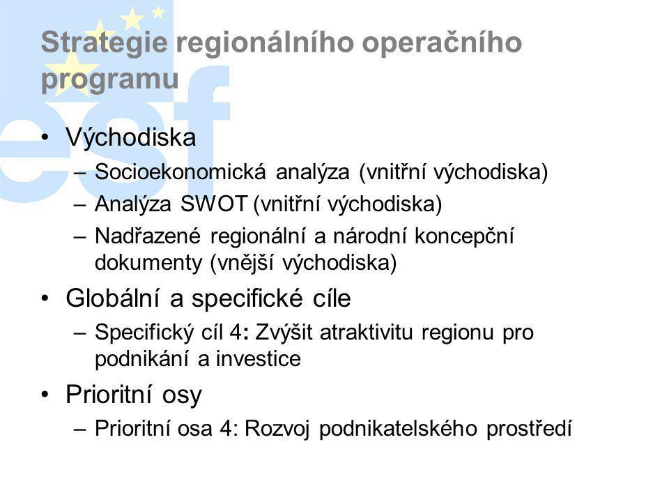 Strategie regionálního operačního programu