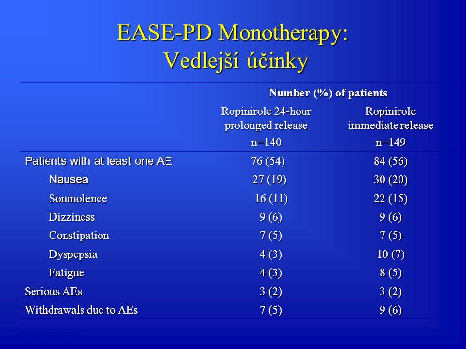 EASE-PD Monotherapy: Vedlejší účinky