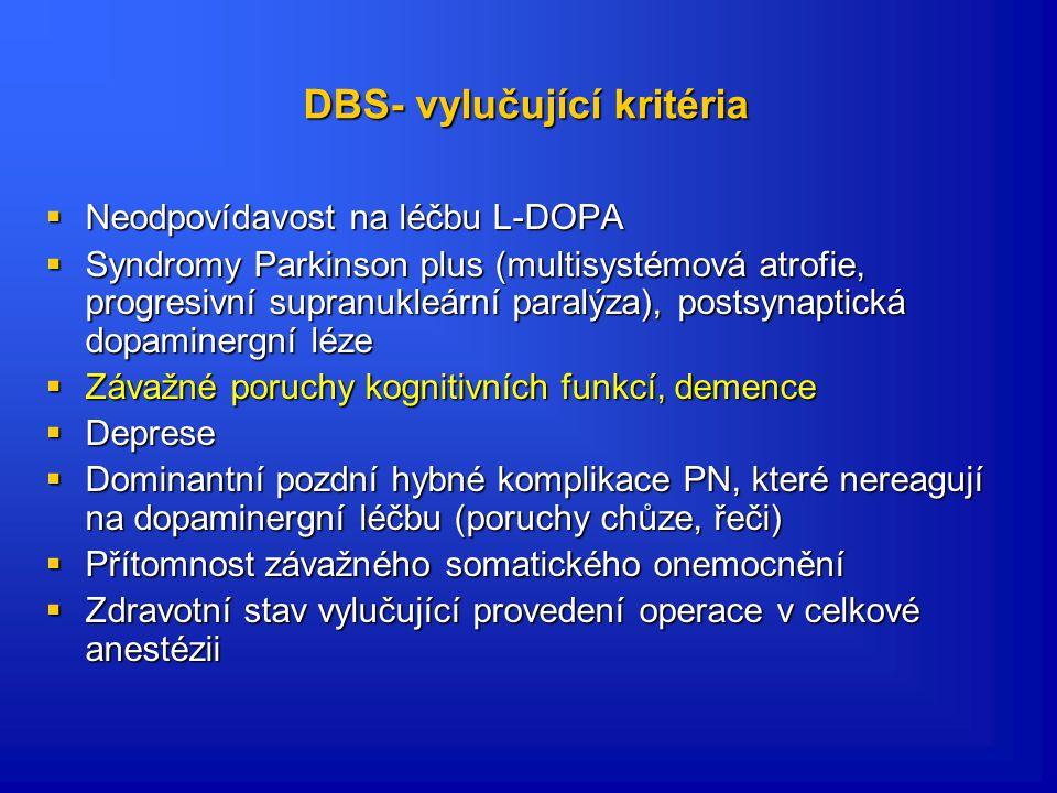 DBS- vylučující kritéria