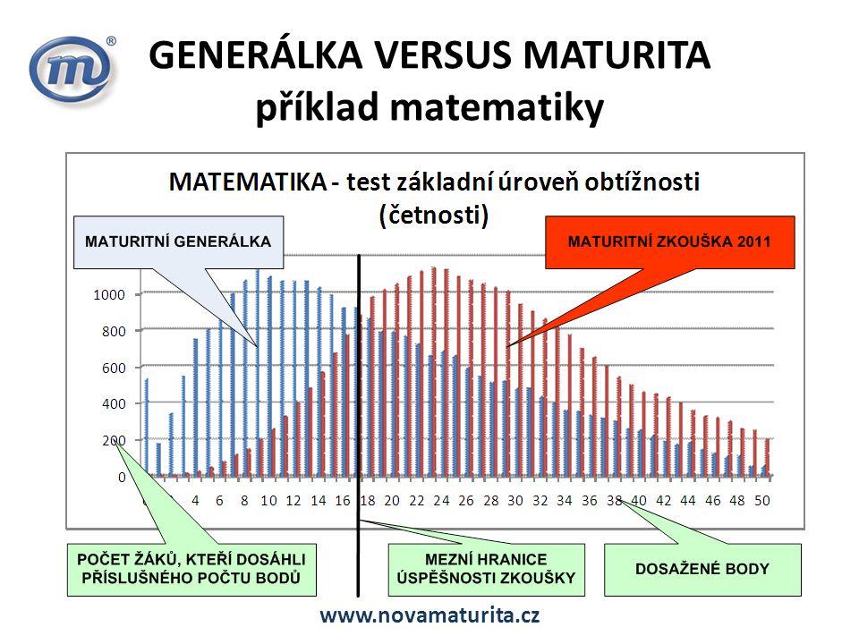GENERÁLKA VERSUS MATURITA příklad matematiky