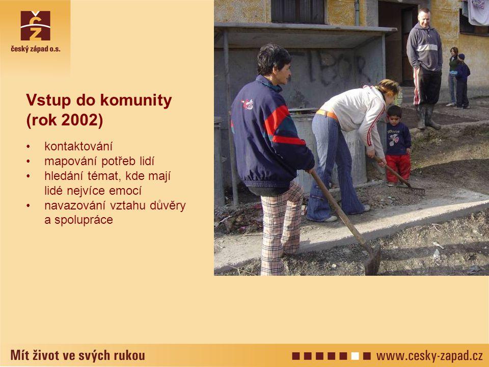 Vstup do komunity (rok 2002) kontaktování mapování potřeb lidí