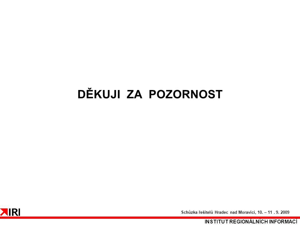 Schůzka řešitelů Hradec nad Moravicí, 10. – 11 . 9. 2009