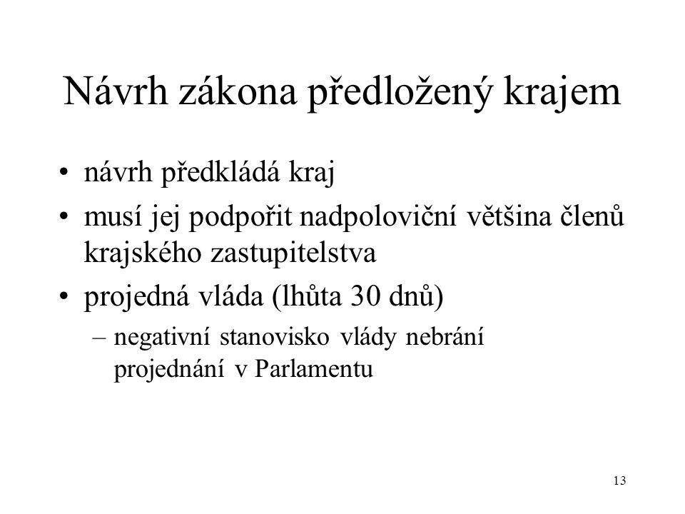 Návrh zákona předložený krajem