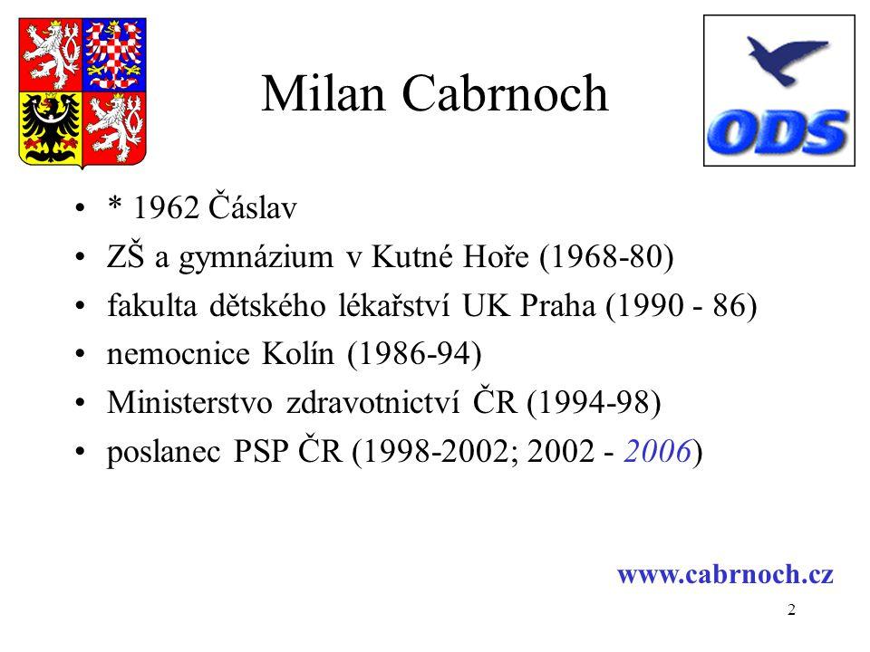 Milan Cabrnoch * 1962 Čáslav ZŠ a gymnázium v Kutné Hoře (1968-80)