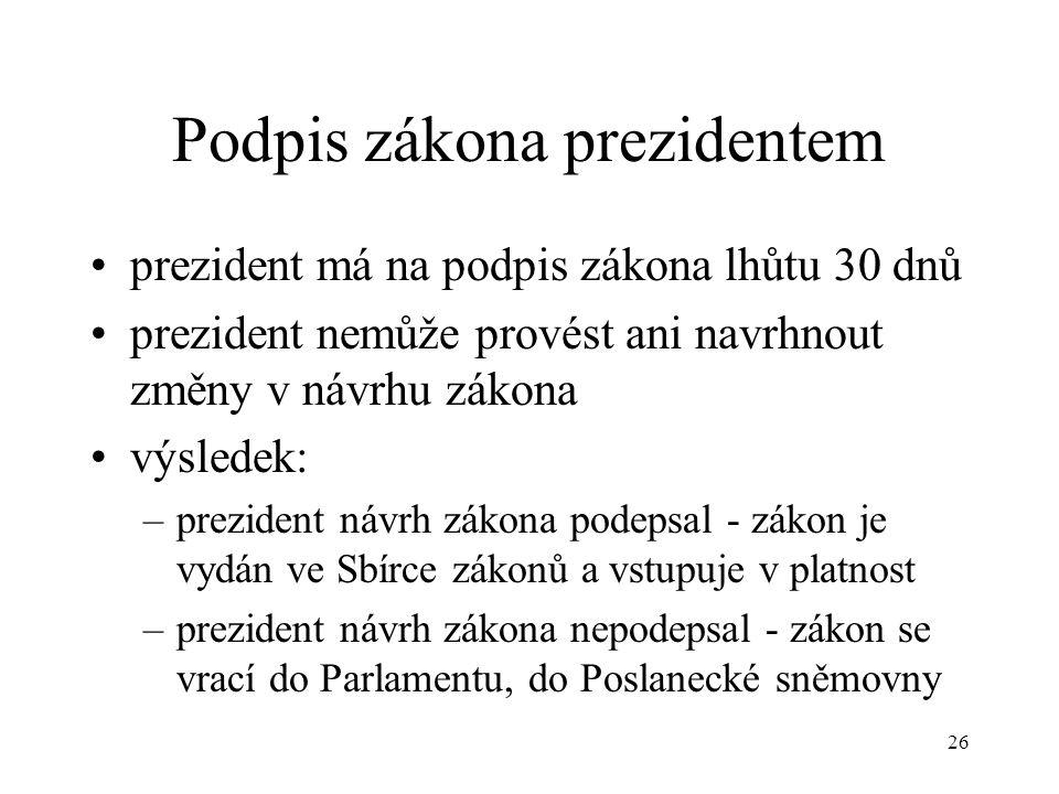 Podpis zákona prezidentem