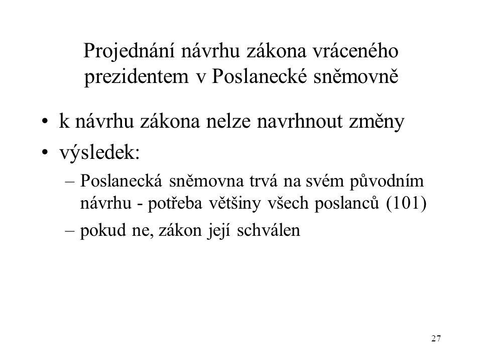 Projednání návrhu zákona vráceného prezidentem v Poslanecké sněmovně