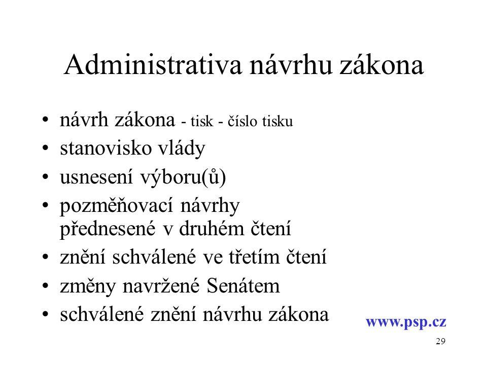 Administrativa návrhu zákona