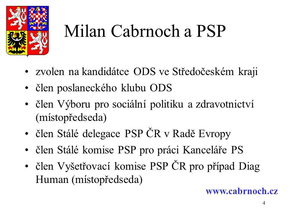 Milan Cabrnoch a PSP zvolen na kandidátce ODS ve Středočeském kraji