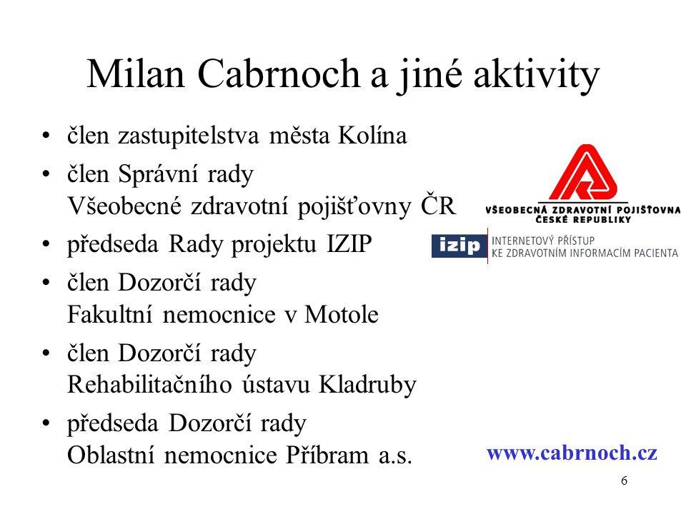 Milan Cabrnoch a jiné aktivity