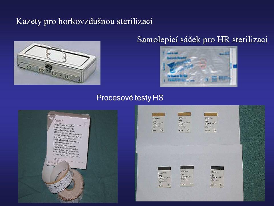 Procesové testy HS
