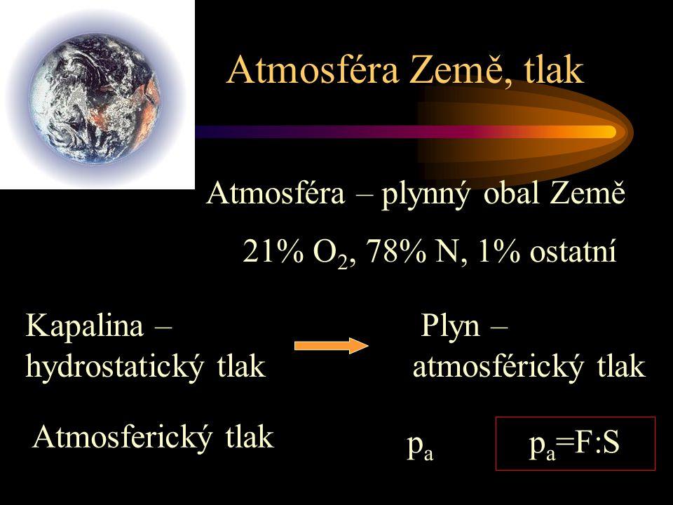 Atmosféra Země, tlak Atmosféra – plynný obal Země