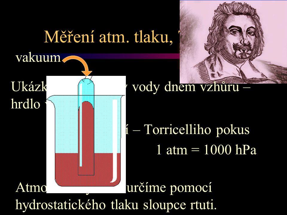 Měření atm. tlaku, Torricelli