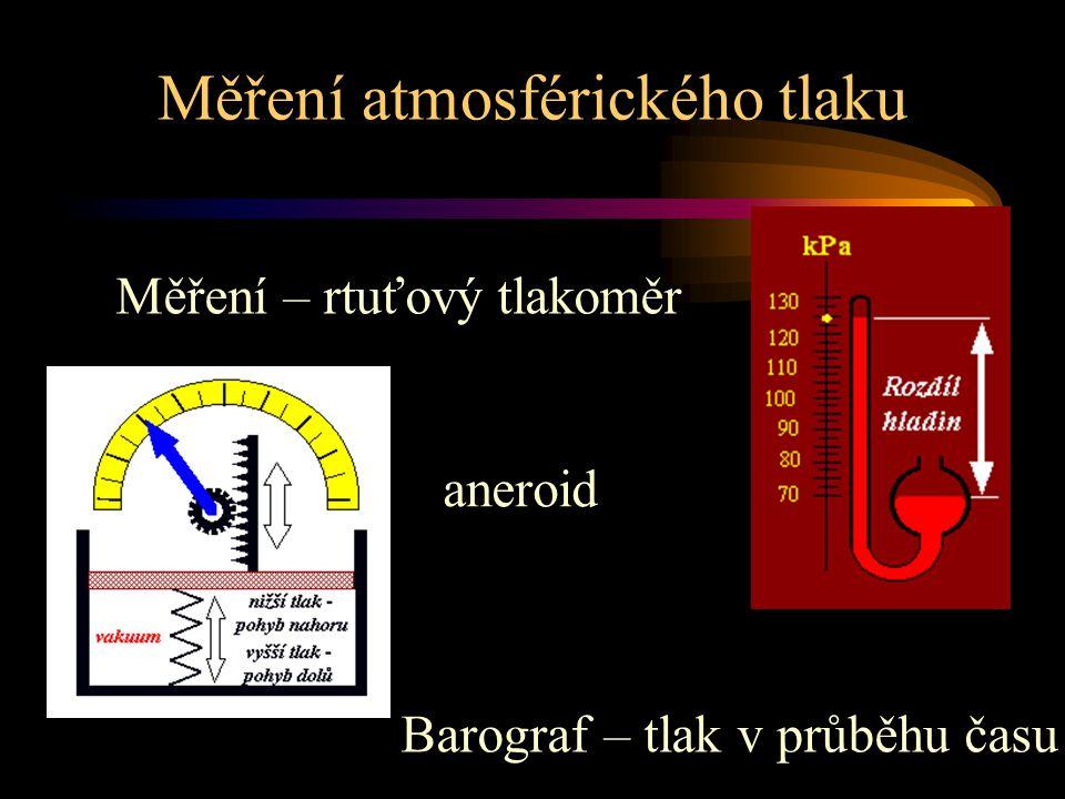 Měření atmosférického tlaku