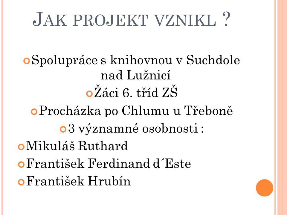 Jak projekt vznikl Spolupráce s knihovnou v Suchdole nad Lužnicí