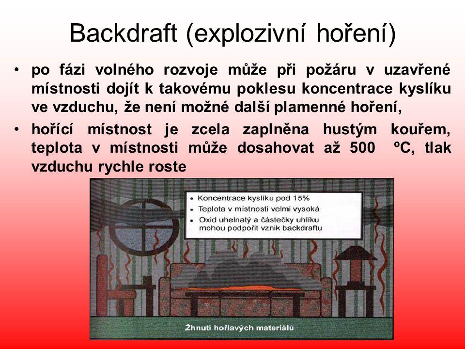 Backdraft (explozivní hoření)